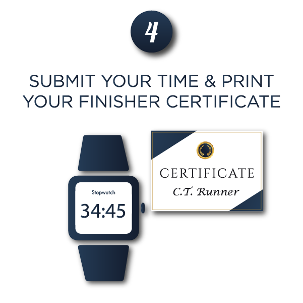 Step 4: Submit Your Time and Print Your Finisher Certificate